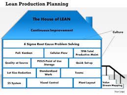 lean management powerpoint templates backgrounds presentation