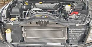 dodge dakota 4 7 specs generation v8 engine the dodge jeep 4 7 liter v 8