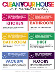cleaning ideas clean your house in 22 minutes a day free printable
