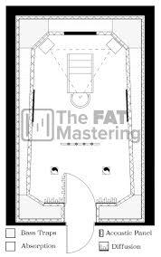 studio u2014 the fat mastering professional online studio services uk