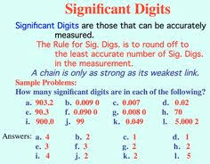 significant figures worksheets x chemistry pinterest