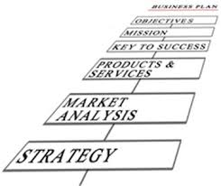 catering business plan masterplans business plan bryan howe