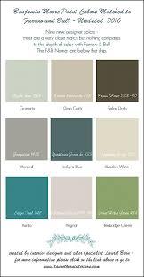 659 best paint colors images on pinterest colors house ideas