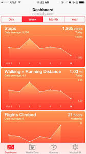 activity bracelet iphone images How to track steps mileage with iphone to make the health app useful jpg