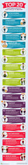Best Resume Skills List by 25 Best Resume Skills Ideas On Pinterest Resume Builder