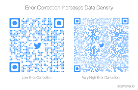 Default Size Of Business Card Qr Code Minimum Size Find The Ideal Size For Your Use Case