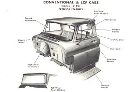 Gmc Interior Parts Color Combination U2013 Jim Carter Truck Parts