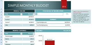 Excel Spreadsheet For Monthly Expenses Simple Monthly Budget Template For Excel 2013