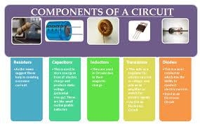 brief introduction to circuits electricaleasy com