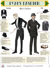 1920s fashion for men suits hats shoes