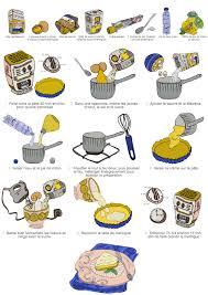 cuisine et recettes de tout et de liens culture et lifestyle juin 2013