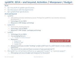 manpower sedi gbt project present future ppt