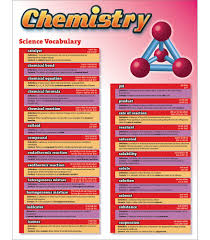 science vocabulary chemistry chart chemistry pinterest