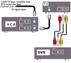 solved wiring diagram connecting dvd u0026 vcr to a fixya