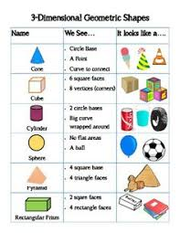3d shapes anchor chart shape anchor chart math classroom and 3d