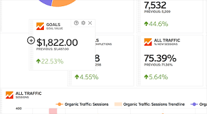 Marketing Reports Exles by Automated Marketing Reports For Seo Social And Sem Ads
