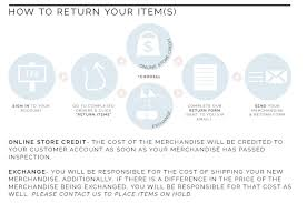 how to write an ecommerce return policy template and examples