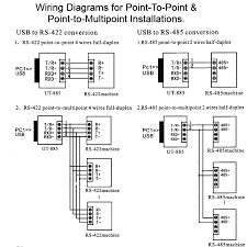 diagrams 576264 rs 485 wiring diagram u2013 rs485 connections faq 2