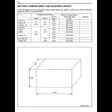 user guide toyota forklift owners manual 28 images toyota bt