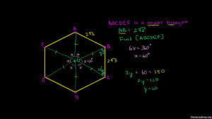 What Is The Sum Of Interior Angles Of A Octagon Area Of A Regular Hexagon Video Khan Academy