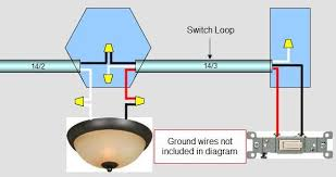 electrical does it matter if the power in goes into fixture