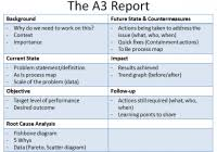 a3 report template a3 report template professional and high quality templates