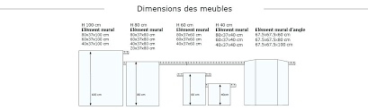hauteur d une cuisine hauteur table cuisine dimension table cuisine hauteur standard plan