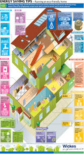 infographic energy saving tips for running an eco friendly house