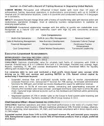 Supply Chain Management Resume Sample by Executive Resume U2013 8 Free Samples Examples U0026 Format