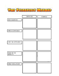 the scientific method investigation graphic organizer for