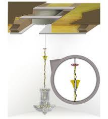 Remote Controlled Chandelier Remote Controlled 230v Chandelier Hoist 250kg Capacity 6 Metre