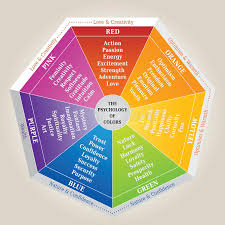 colors meaning the psychology of colors diagram wheel basic colors meaning