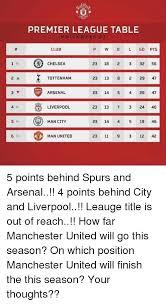 b premier league table 2 a 3 premier league table match week 23 club p w d l gd pts chelsea