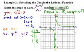 pre calculus 2 7