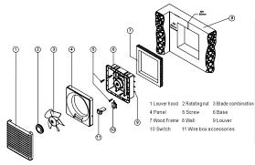 basement ventilation system exhaust fan 300cfm axial ventilator