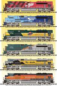 7 best cummins locomotive engine images on pinterest cummins