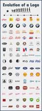 citroen logo history 63 best brand evolution examples images on pinterest evolution