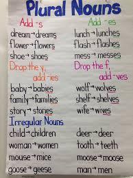 best 25 noun anchor charts ideas on pinterest noun chart