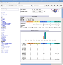 http access log analyzer centos 7 apache httpd log analyzer awstats server world