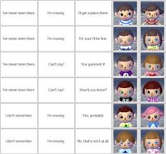 hair styles at the shoodle in animal crossing new leaf the 25 best animal crossing hair guide ideas on pinterest acnl