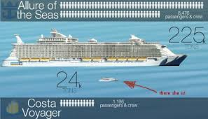 carnival ship themes does size matter carnival ship size comparison infographic