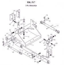 wiring diagrams john deere 6068 john deere manual de taller john