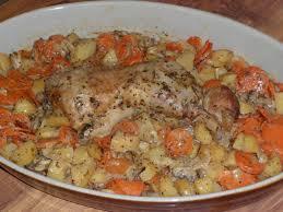 cuisine cuisse de dinde cuisse de dinde à la moutarde à l ancienne miam miam