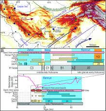Hindu Kush Map Paleolimnology Of Lake Hamoun E Iran Implication For Past