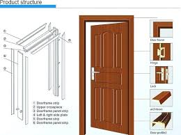 Installing Interior Doors Bedroom Door Frame Get Quotations A Quality Wood Interior Doors