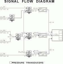 powermaster 9100 wiring diagram powermaster wiring diagrams