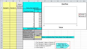 2 sample tukey quick test excel template