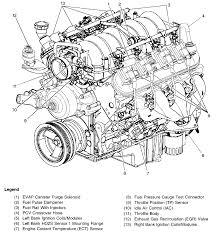 camaro engine diagram 1997 wiring diagrams instruction