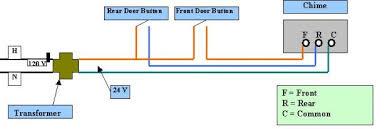 door chime wiring diagram door wiring diagrams instruction