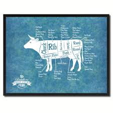 beef meat cow cuts butchers chart canvas print picture frame home
